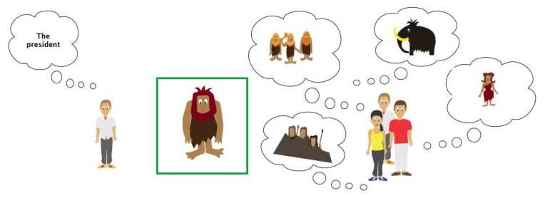 Ex Caveman diegesis fabula hypothesis anticipate